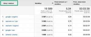 Zdroje v Google Analytics