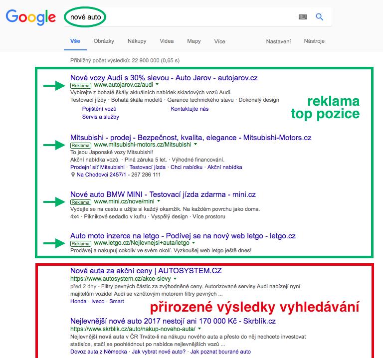 Výsledky vyhledávání Google