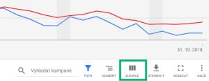 Tlačítko pro úpravu sloupců v Google Ads